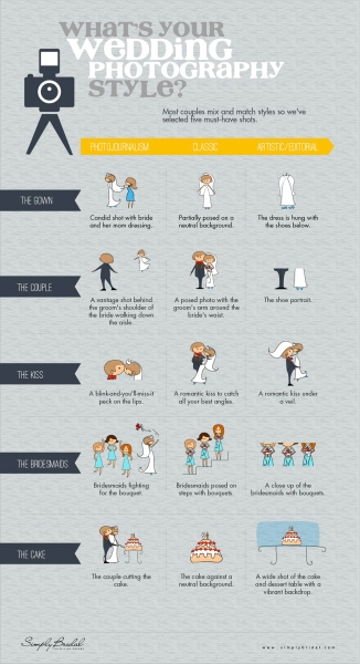 What's your wedding photography style??